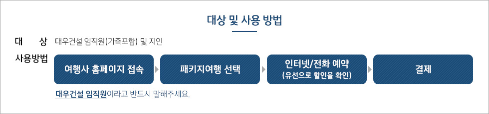 1. 대상: 대우건설 임직원(가족포함) 및 지인 2. 사용방법: 여행사 홈페이지 접속 → 패키지 여행 선택  → 인터넷/전화예약(할인율 확인은 유선으로 가능) → 결제